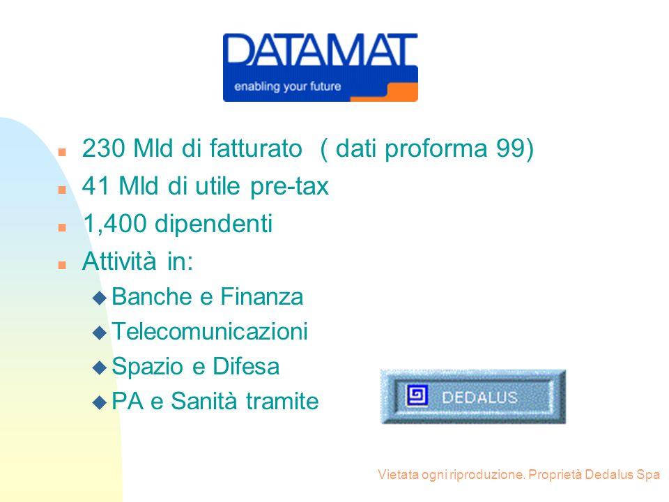 230 Mld di fatturato ( dati proforma 99) 41 Mld di utile pre-tax