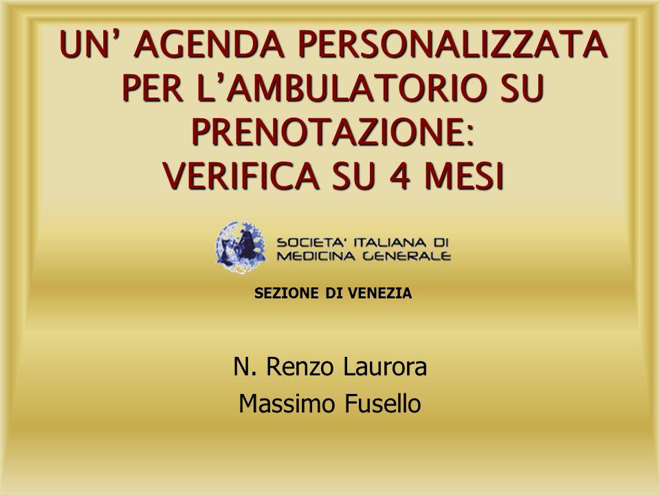 N. Renzo Laurora Massimo Fusello