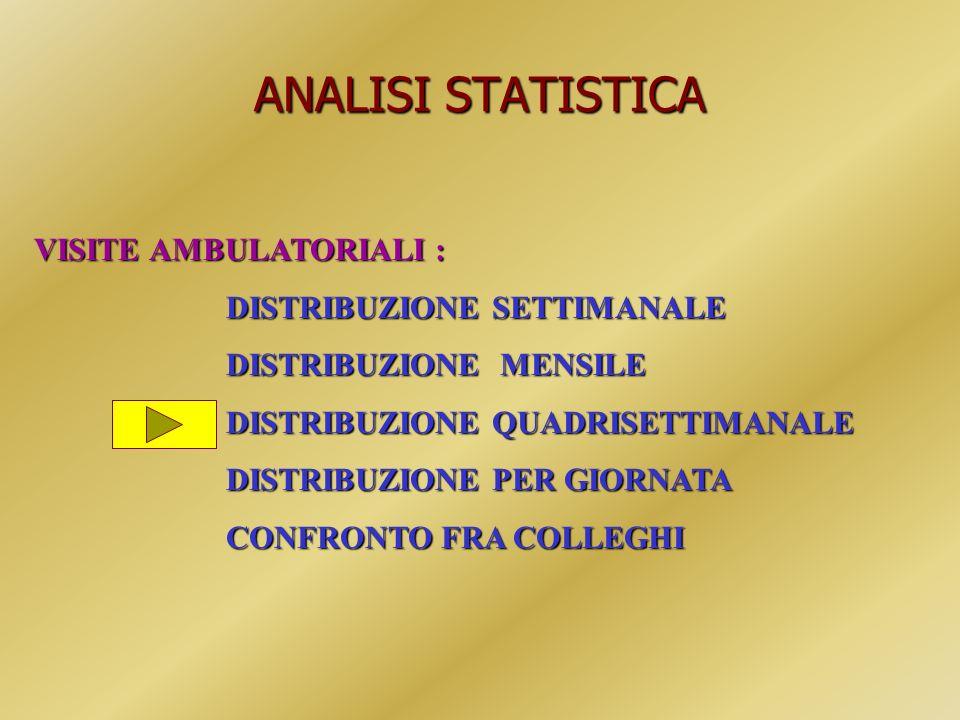 ANALISI STATISTICA VISITE AMBULATORIALI : DISTRIBUZIONE SETTIMANALE