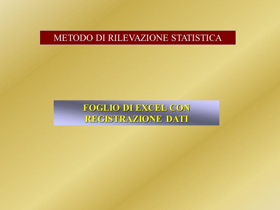 FOGLIO DI EXCEL CON REGISTRAZIONE DATI