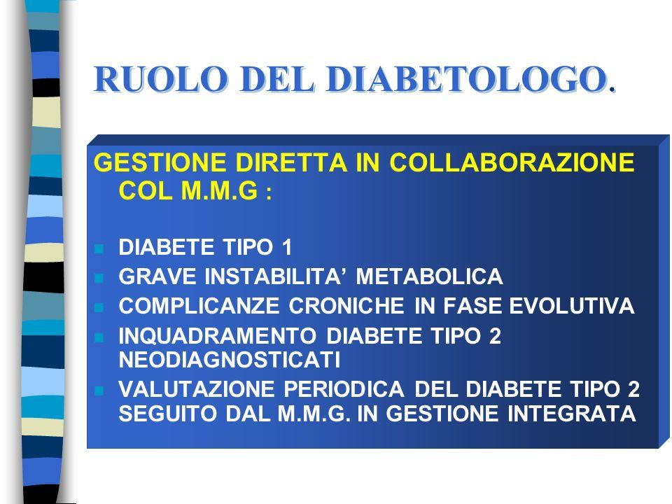 RUOLO DEL DIABETOLOGO. GESTIONE DIRETTA IN COLLABORAZIONE COL M.M.G :