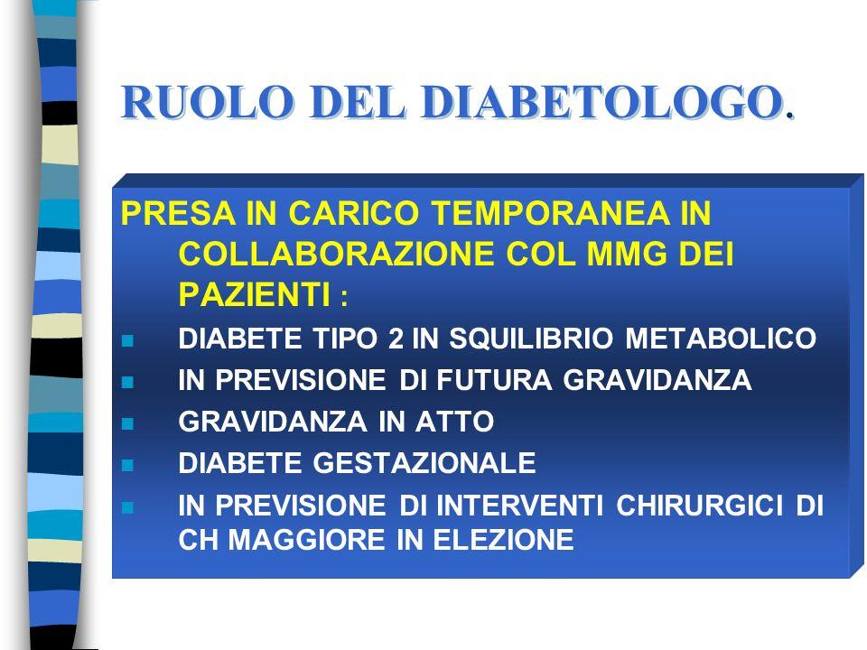 RUOLO DEL DIABETOLOGO.PRESA IN CARICO TEMPORANEA IN COLLABORAZIONE COL MMG DEI PAZIENTI : DIABETE TIPO 2 IN SQUILIBRIO METABOLICO.