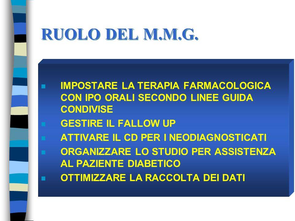 RUOLO DEL M.M.G.IMPOSTARE LA TERAPIA FARMACOLOGICA CON IPO ORALI SECONDO LINEE GUIDA CONDIVISE. GESTIRE IL FALLOW UP.
