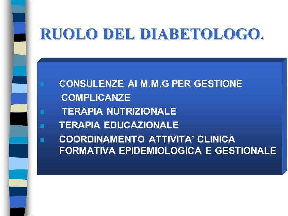 RUOLO DEL DIABETOLOGO. CONSULENZE AI M.M.G PER GESTIONE COMPLICANZE