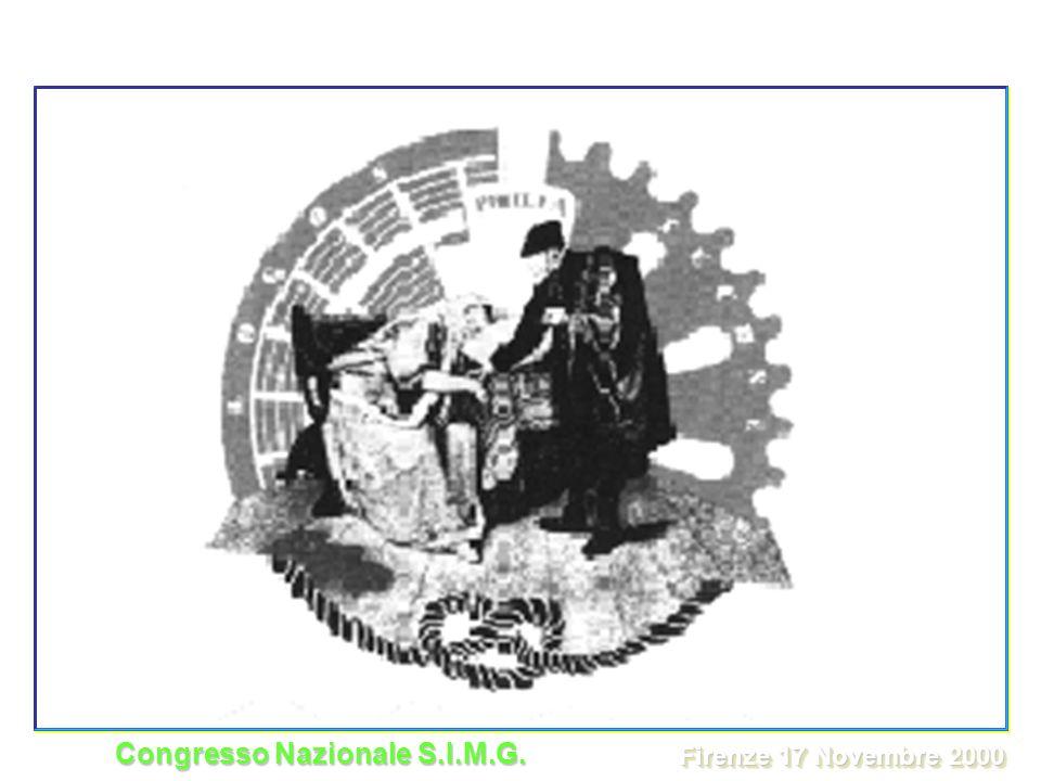 Congresso Nazionale S.I.M.G.