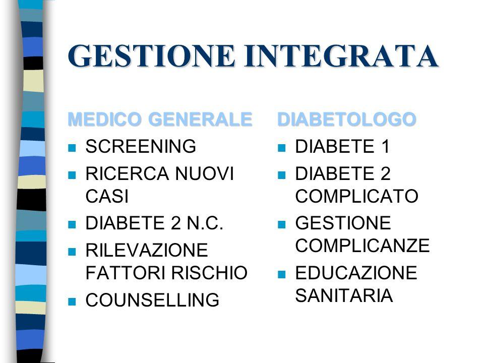 GESTIONE INTEGRATA MEDICO GENERALE SCREENING RICERCA NUOVI CASI