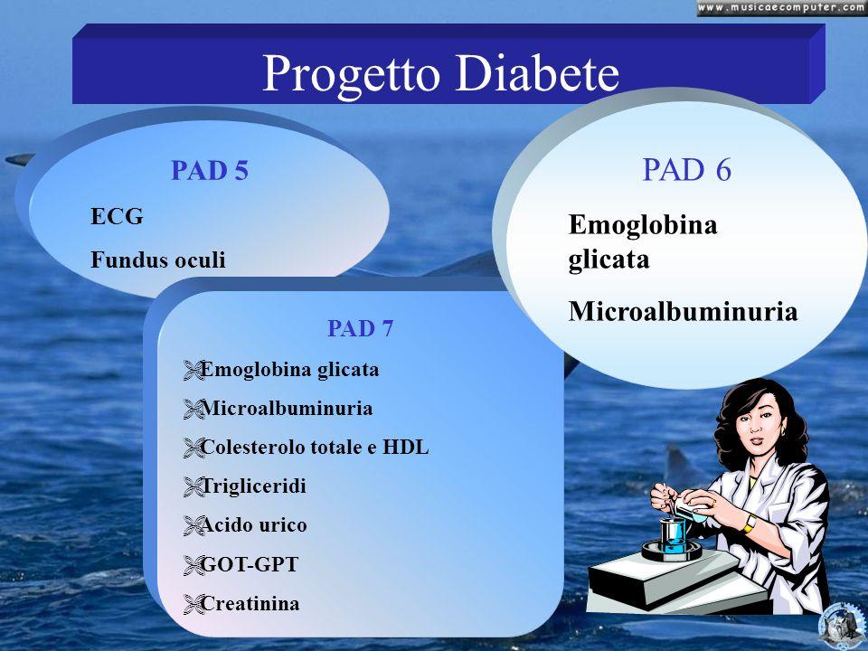 Progetto Diabete PAD 6 PAD 5 Emoglobina glicata Microalbuminuria ECG