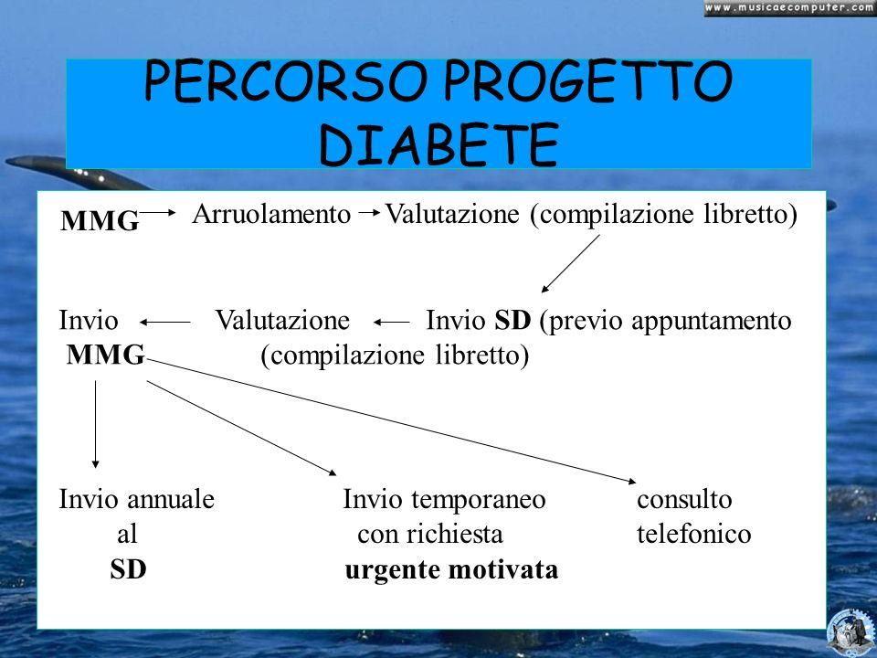 PERCORSO PROGETTO DIABETE