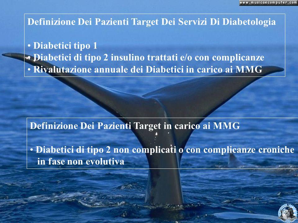 Definizione Dei Pazienti Target Dei Servizi Di Diabetologia