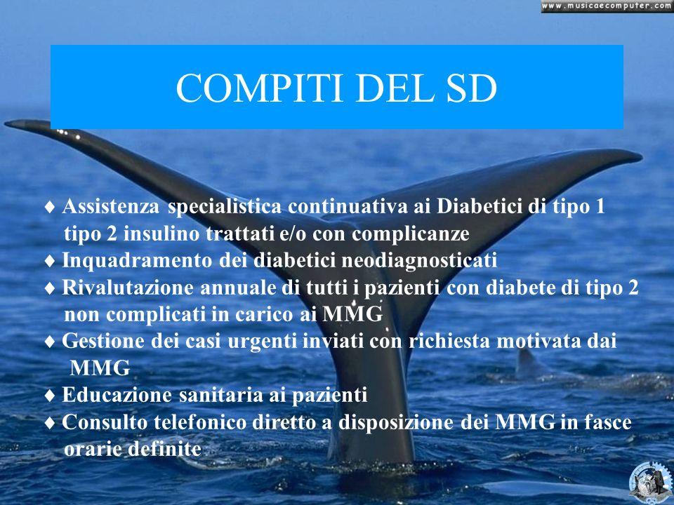 COMPITI DEL SD Assistenza specialistica continuativa ai Diabetici di tipo 1. tipo 2 insulino trattati e/o con complicanze.