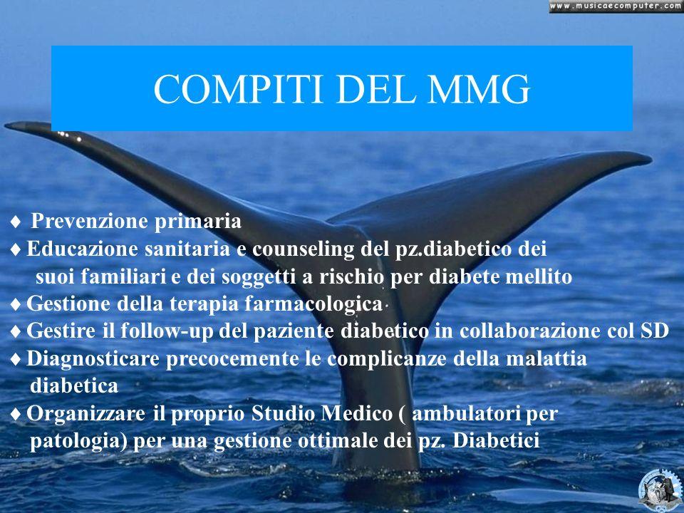COMPITI DEL MMG Prevenzione primaria