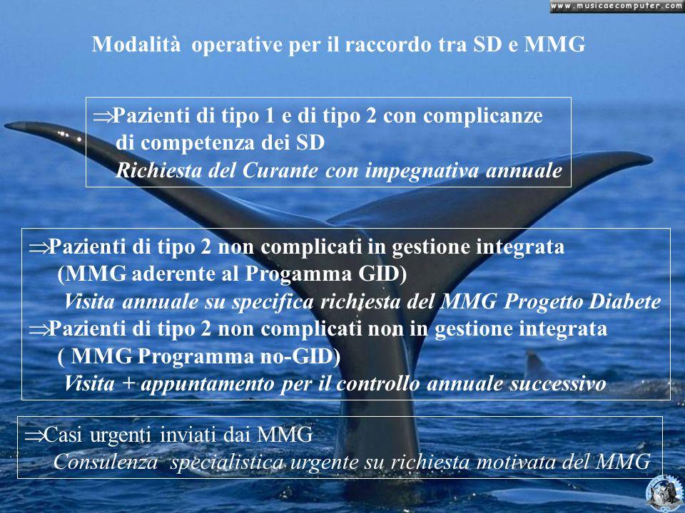 Modalità operative per il raccordo tra SD e MMG