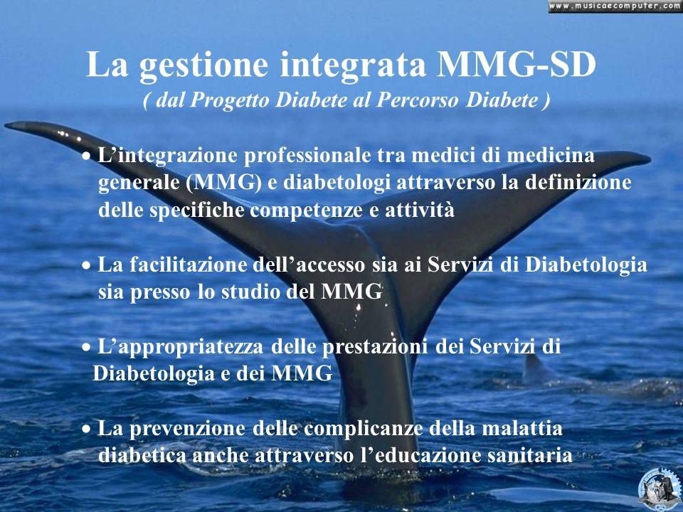 La gestione integrata MMG-SD