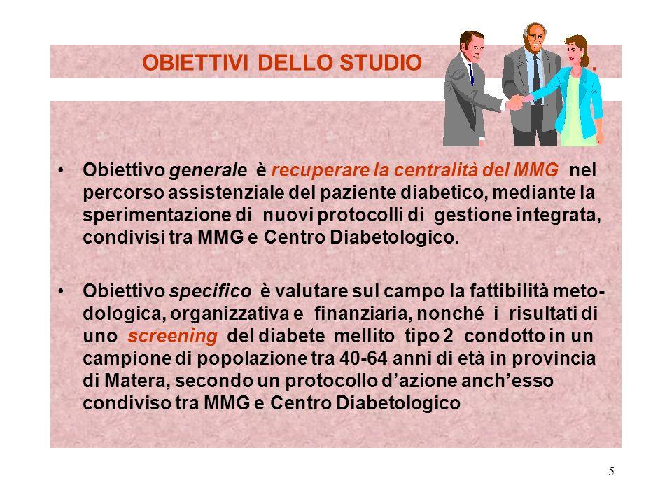 OBIETTIVI DELLO STUDIO .