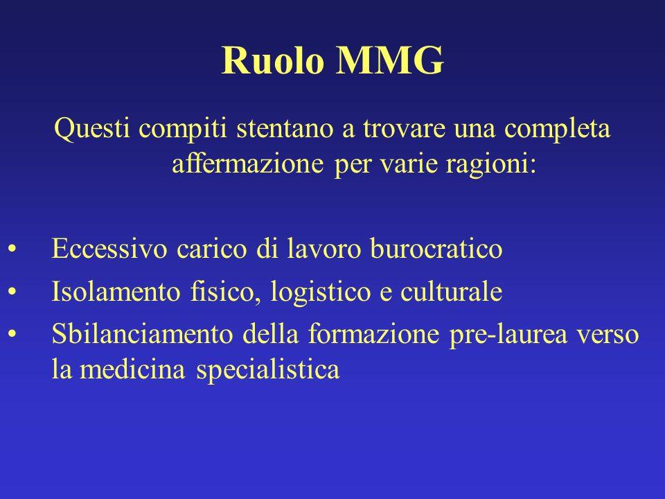 Ruolo MMG Questi compiti stentano a trovare una completa affermazione per varie ragioni: Eccessivo carico di lavoro burocratico.