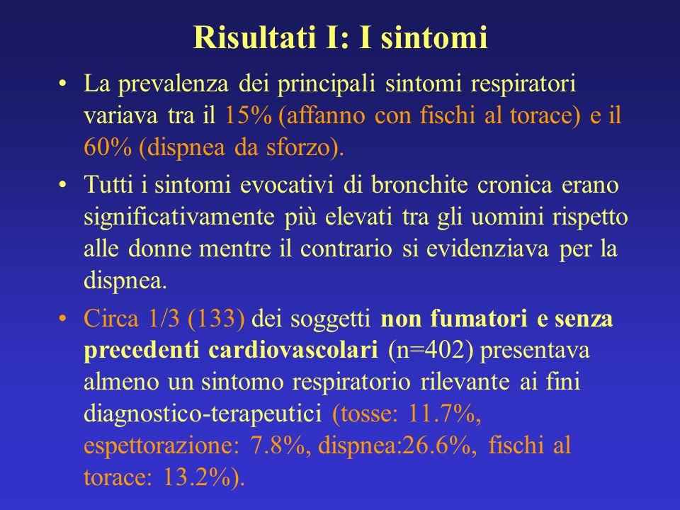 Risultati I: I sintomi