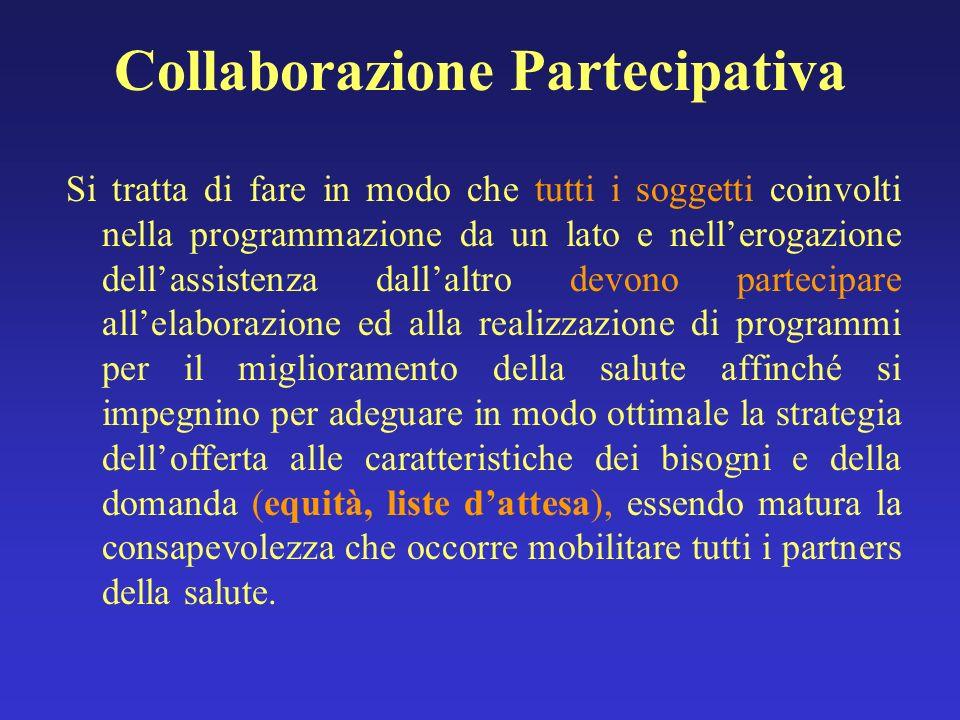 Collaborazione Partecipativa