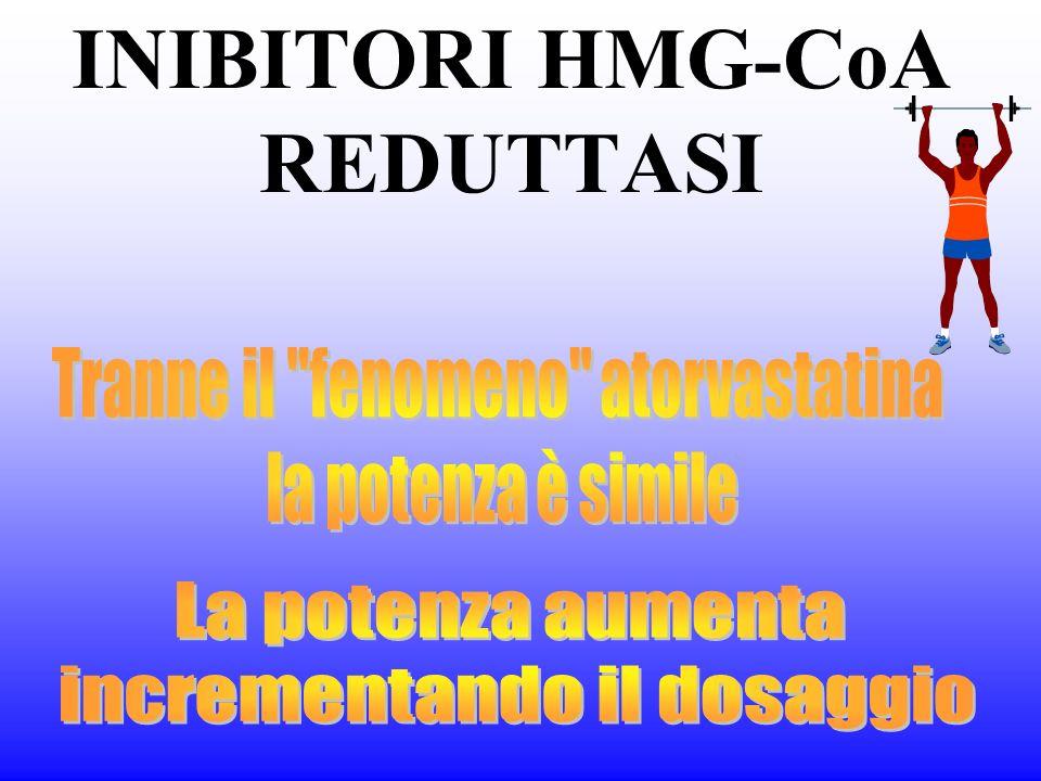 INIBITORI HMG-CoA REDUTTASI