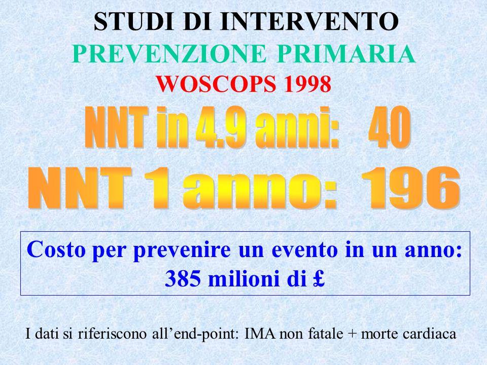 STUDI DI INTERVENTO PREVENZIONE PRIMARIA WOSCOPS 1998