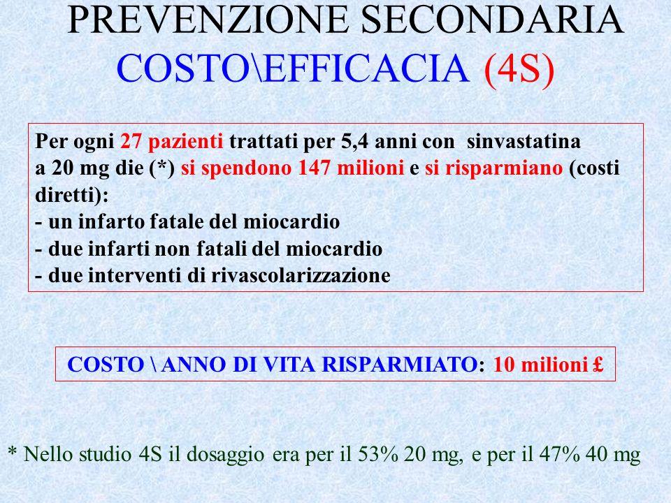 PREVENZIONE SECONDARIA COSTO\EFFICACIA (4S)