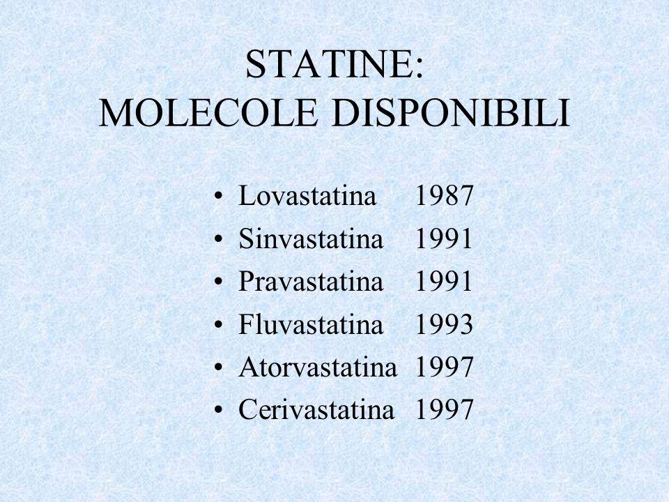 STATINE: MOLECOLE DISPONIBILI