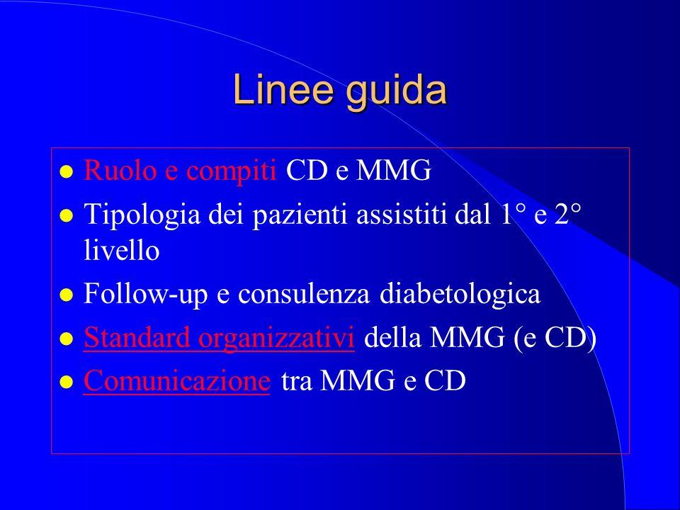Linee guida Ruolo e compiti CD e MMG