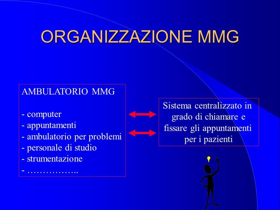 ORGANIZZAZIONE MMG AMBULATORIO MMG - computer Sistema centralizzato in