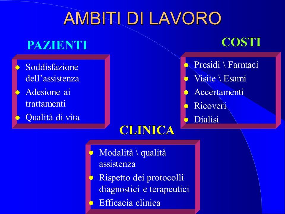 AMBITI DI LAVORO COSTI PAZIENTI CLINICA Presidi \ Farmaci