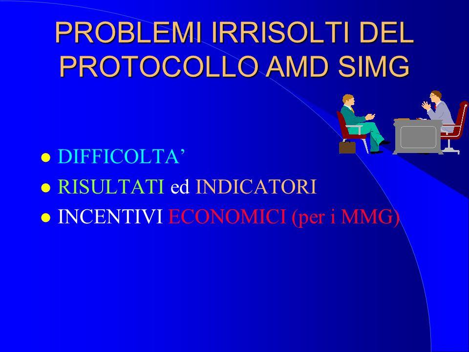 PROBLEMI IRRISOLTI DEL PROTOCOLLO AMD SIMG