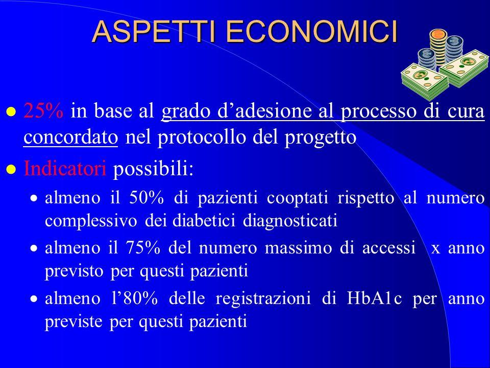 ASPETTI ECONOMICI 25% in base al grado d'adesione al processo di cura concordato nel protocollo del progetto.