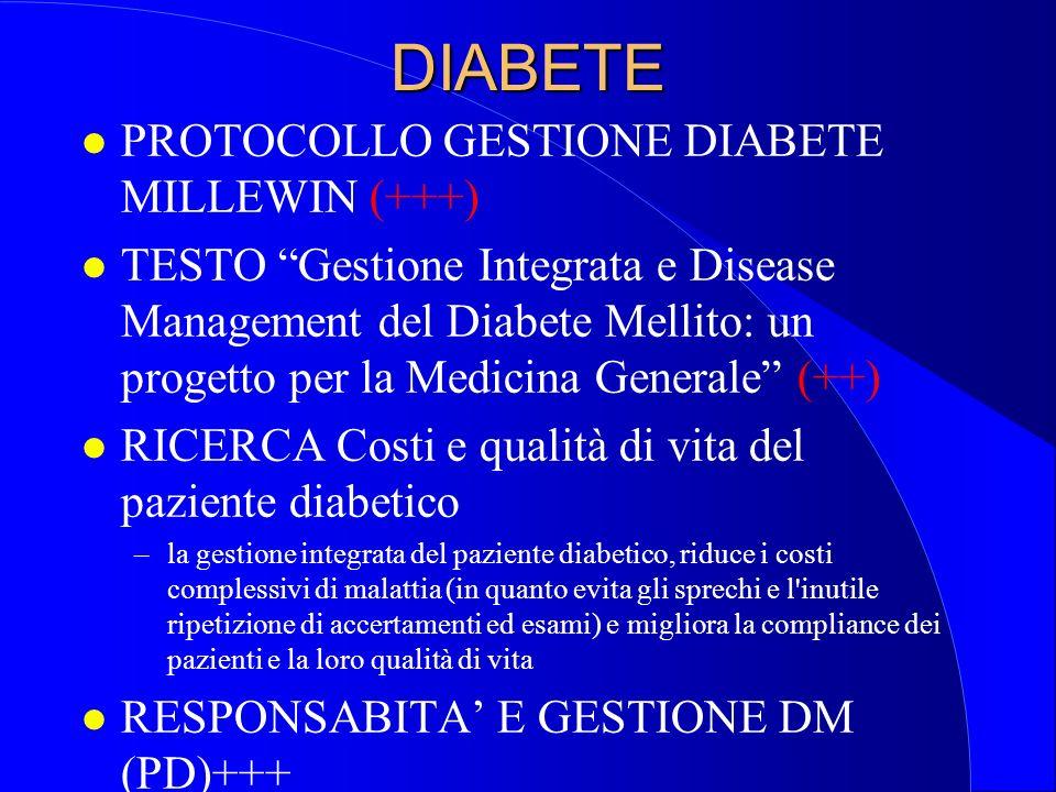 DIABETE PROTOCOLLO GESTIONE DIABETE MILLEWIN (+++)