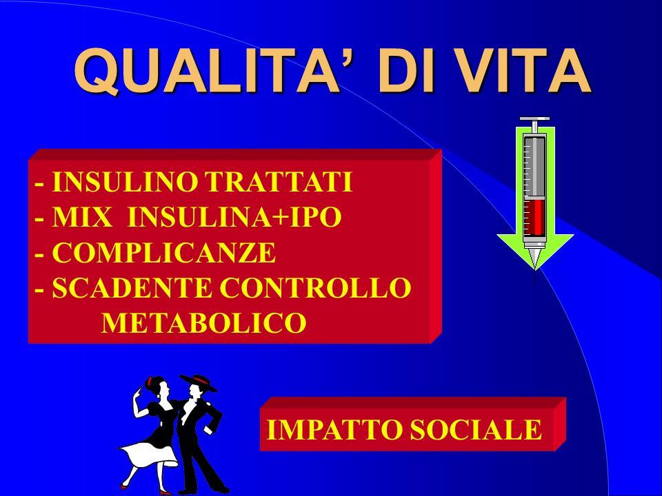 QUALITA' DI VITA - INSULINO TRATTATI - MIX INSULINA+IPO - COMPLICANZE