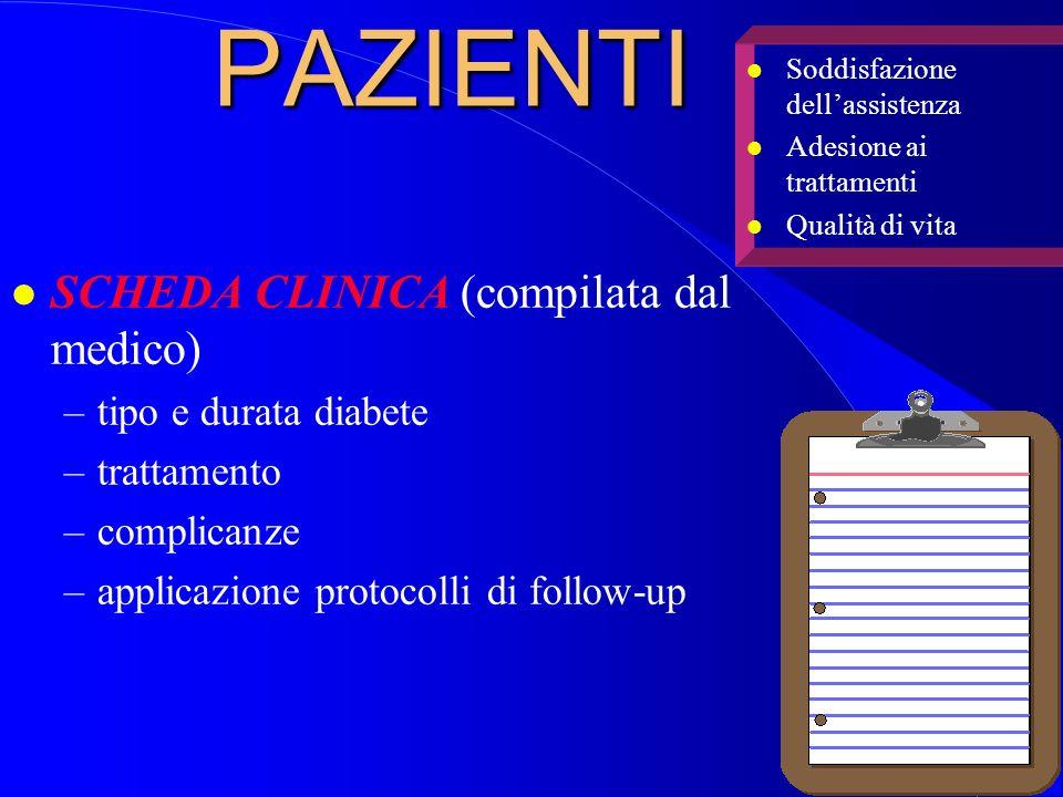 PAZIENTI SCHEDA CLINICA (compilata dal medico) tipo e durata diabete
