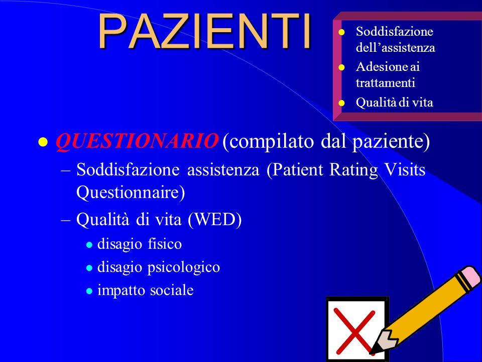 PAZIENTI QUESTIONARIO (compilato dal paziente)