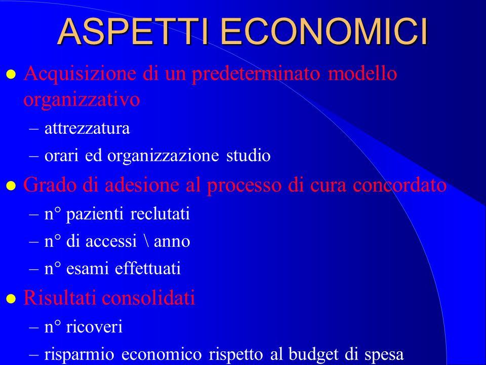 MEDEA GERARDO: Il peso economico di ciscuna componente può variare e andrà concordata contrattuialmente.