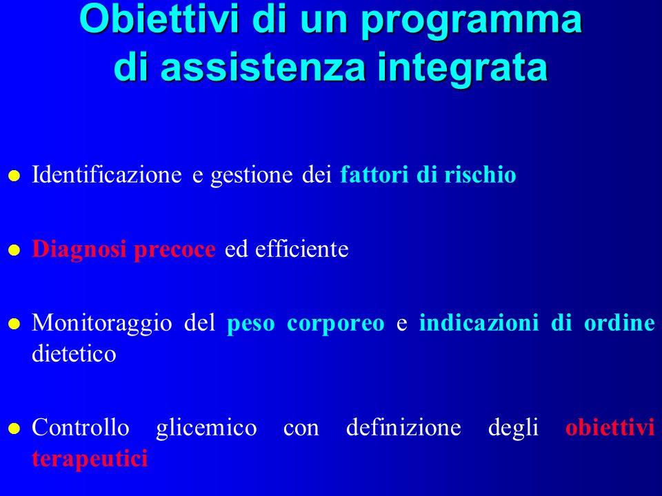 Obiettivi di un programma di assistenza integrata