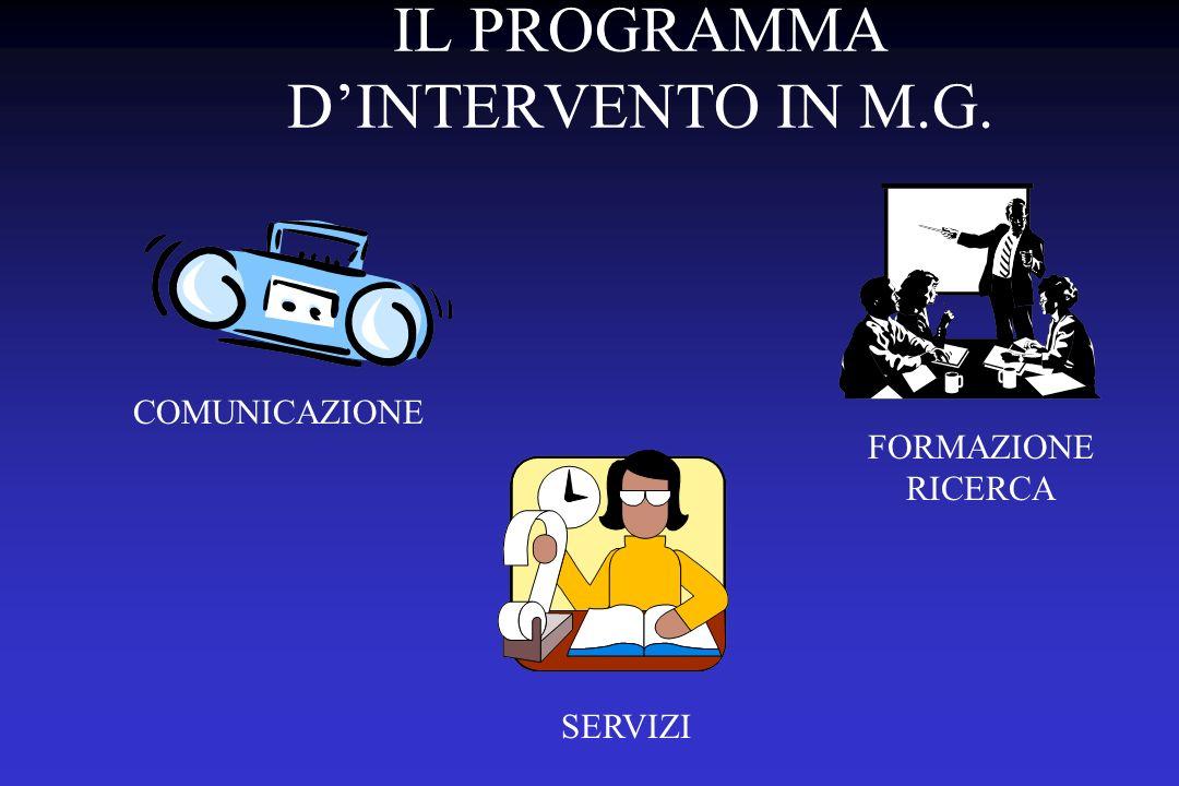 IL PROGRAMMA D'INTERVENTO IN M.G.