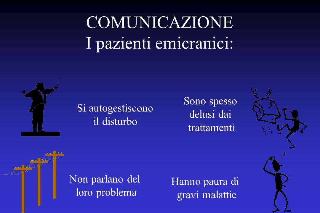 COMUNICAZIONE I pazienti emicranici: