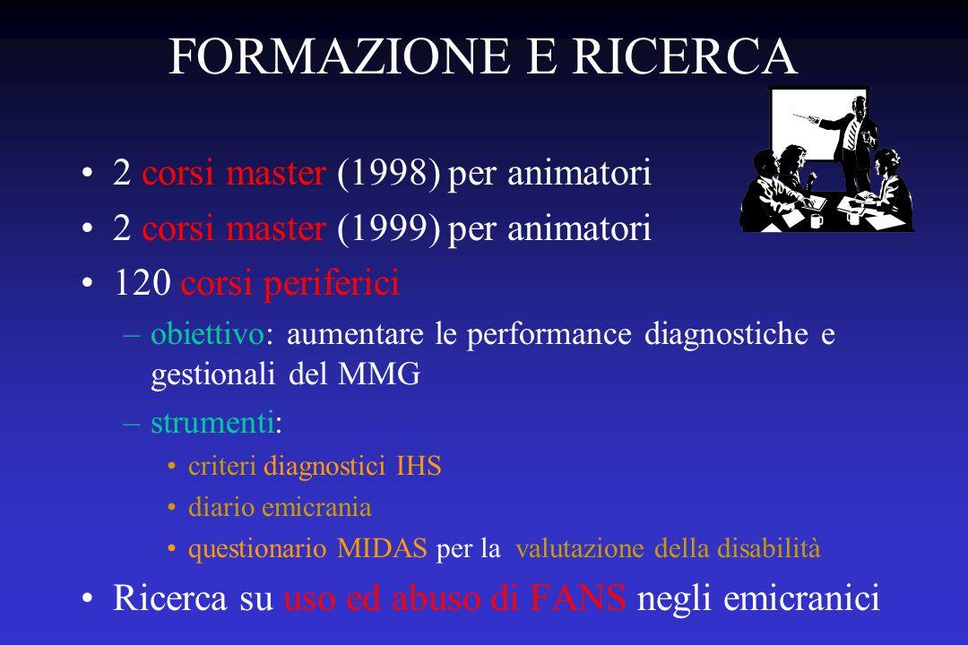 FORMAZIONE E RICERCA 2 corsi master (1998) per animatori
