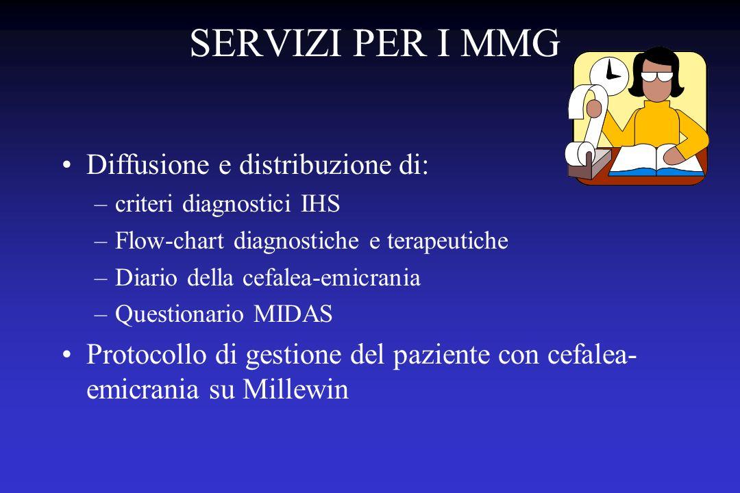 SERVIZI PER I MMG Diffusione e distribuzione di: