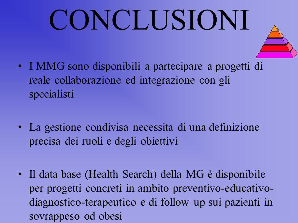CONCLUSIONI I MMG sono disponibili a partecipare a progetti di reale collaborazione ed integrazione con gli specialisti.