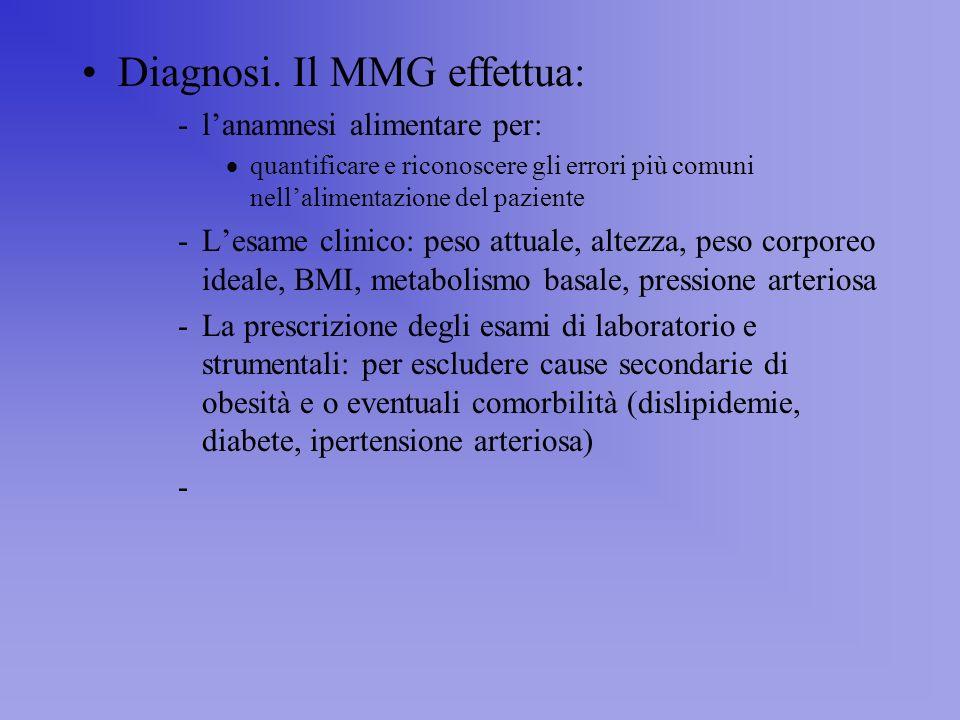 Diagnosi. Il MMG effettua: