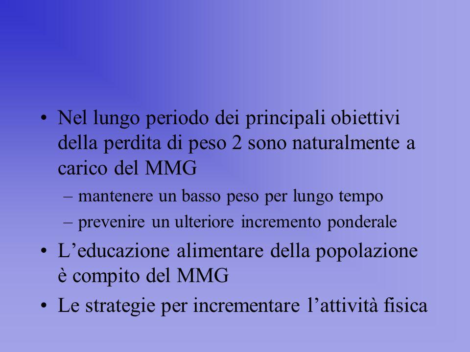 L'educazione alimentare della popolazione è compito del MMG