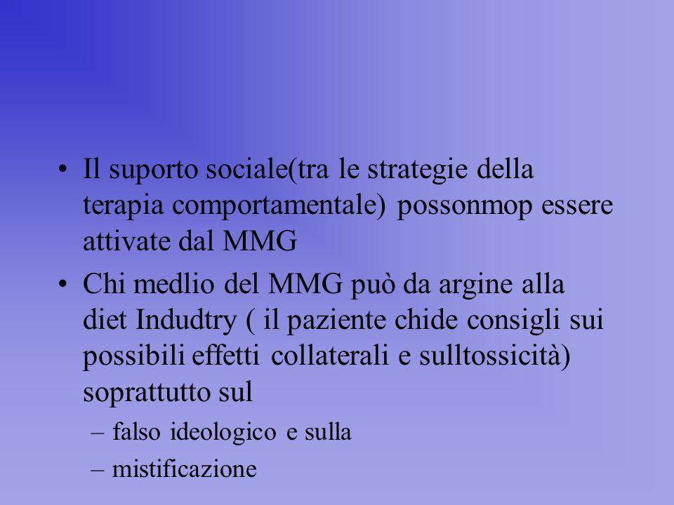 Medea: diet industry. dait ìndustry. Il suporto sociale(tra le strategie della terapia comportamentale) possonmop essere attivate dal MMG.