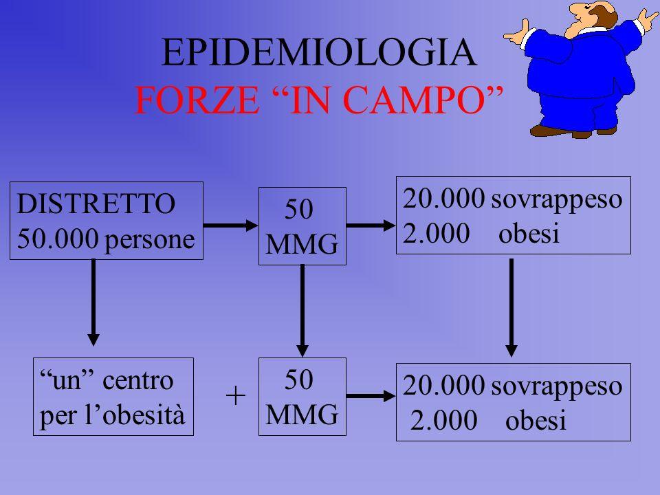 EPIDEMIOLOGIA FORZE IN CAMPO