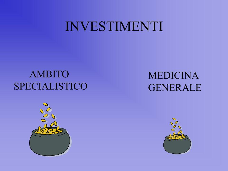 INVESTIMENTI AMBITO MEDICINA SPECIALISTICO GENERALE