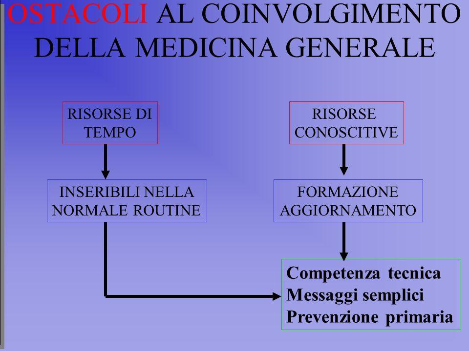 OSTACOLI AL COINVOLGIMENTO DELLA MEDICINA GENERALE