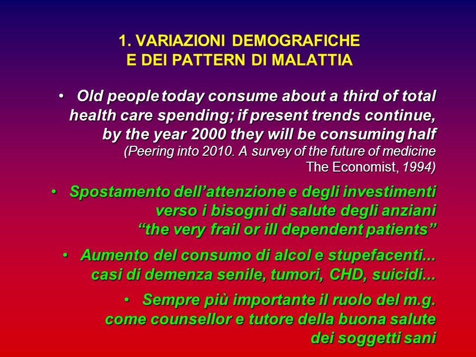 1. VARIAZIONI DEMOGRAFICHE E DEI PATTERN DI MALATTIA
