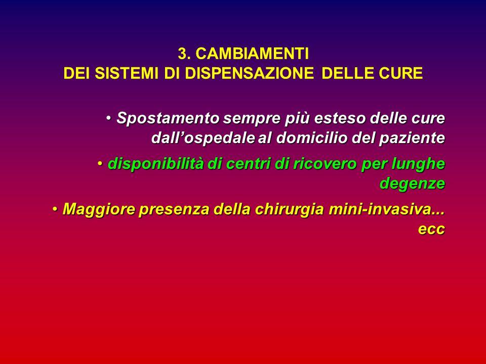 3. CAMBIAMENTI DEI SISTEMI DI DISPENSAZIONE DELLE CURE