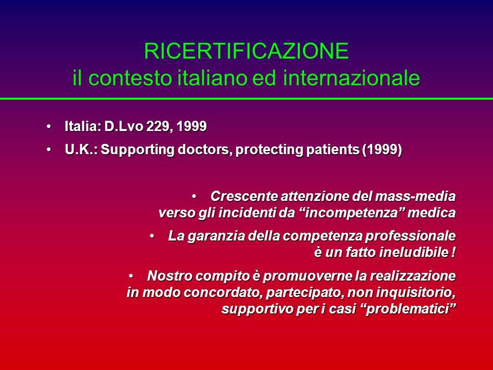 RICERTIFICAZIONE il contesto italiano ed internazionale